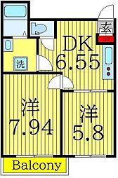 三ノ輪駅 17.1万円