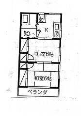 行田駅 3.2万円