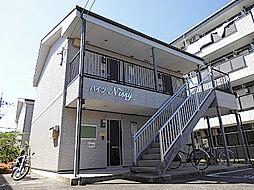 ハイツNISSY B棟[1階]の外観