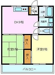 静岡県駿東郡長泉町南一色の賃貸アパートの間取り