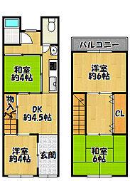 祇園四条駅 5,300万円