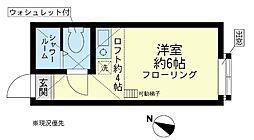 ユナイト 小田ニキータの瞳[2階]の間取り