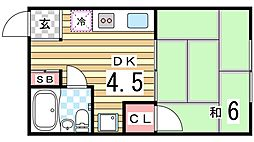 西代駅 3.0万円