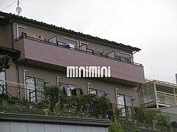 リブティハウス[2階]の外観