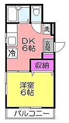 シェーネスハウス勝田台[101号室]の間取り