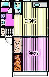 メゾンハリガヤ パートI[2階]の間取り