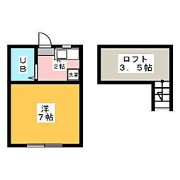 パルハイツ[2階]の間取り