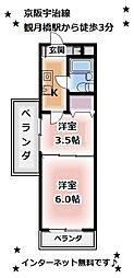 ウェルネス桃山[601号室号室]の間取り