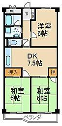 大阪府枚方市茄子作東町の賃貸マンションの間取り