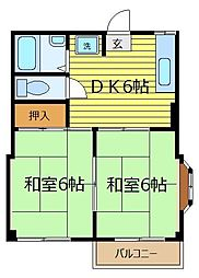埼玉県富士見市針ケ谷1丁目の賃貸アパートの間取り