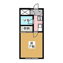 長野駅 2.9万円