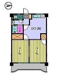 第95杉フラット[406 号室号室]の間取り