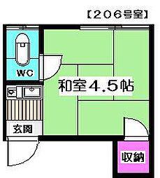 パールハウスA・B[206号室]の間取り
