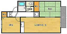 ボヌールシャトレ[2階]の間取り