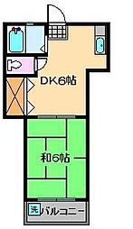 東京都荒川区町屋3丁目の賃貸アパートの間取り