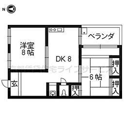 藤ビルⅡ[2F号室]の間取り