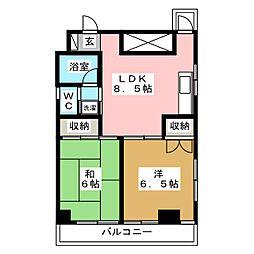 地下鉄成増駅 8.2万円