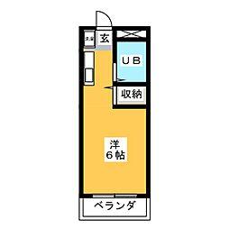 めじろ台駅 2.5万円