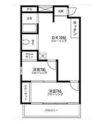 須田マンション[4階部分号室]の間取り