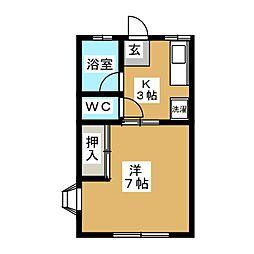 東照宮駅 3.9万円