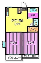 タウニィハイツA[2階]の間取り