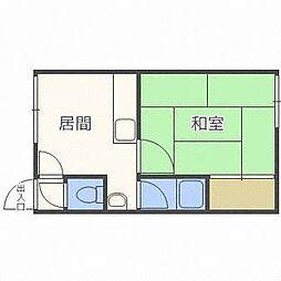 まるみ荘[2階]の間取り