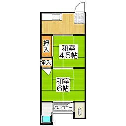 久喜荘[1号室]の間取り