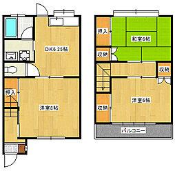 総武線 市川駅 バス15分 国分下車 徒歩5分