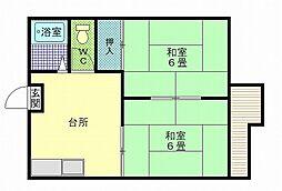 茨城県古河市女沼の賃貸アパートの間取り
