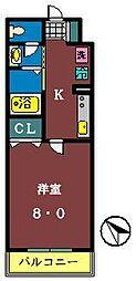 セナリオフォルム船橋[201号室]の間取り
