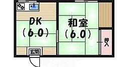 武庫川駅 2.0万円