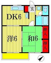 千葉県船橋市西船1丁目の賃貸マンションの間取り