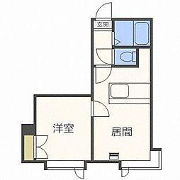 ソニア清田[2階]の間取り