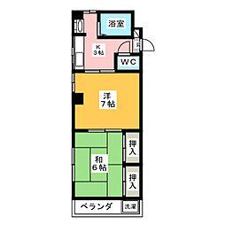錦糸町駅 8.7万円
