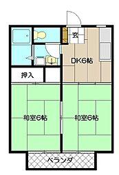タワーズ黒崎 A棟[203号室]の間取り