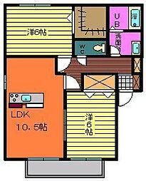 サンク・ルナD[102号室]の間取り