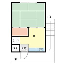 総武線 平井駅 徒歩9分