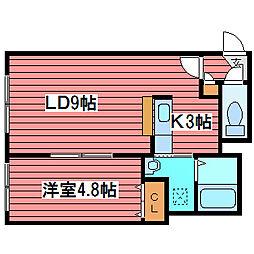 ロイヤルハイアット[2階]の間取り