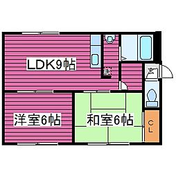 北海道札幌市東区北三十九条東10丁目の賃貸マンションの間取り