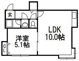 ワイズハウス[2階]の間取り
