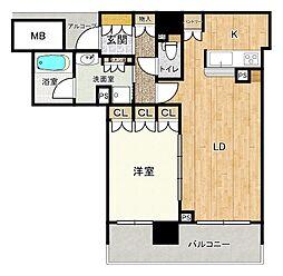 今宮戎駅 4,080万円