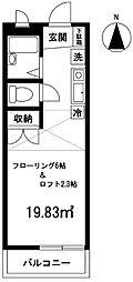 田無駅 5.3万円