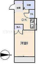 ビューコートKF[2階]の間取り