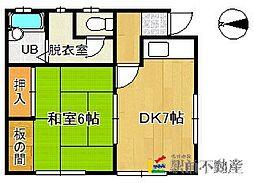 増田アパート[1階]の間取り