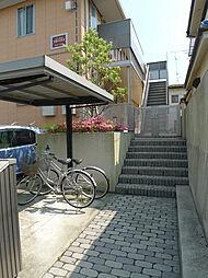 フルハウス[1階]の外観
