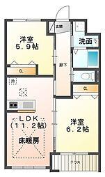 国府津駅 7.5万円