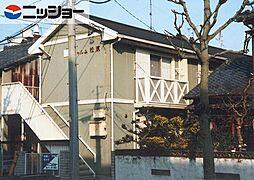 大須観音駅 3.7万円