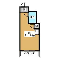 太子堂駅 3.5万円