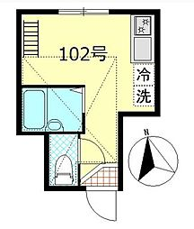 インベストビギン羽田7 bt[102kk号室]の間取り