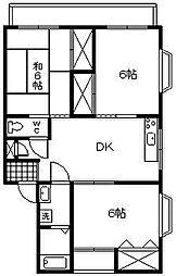 エアライン2196 B棟[101号室]の間取り